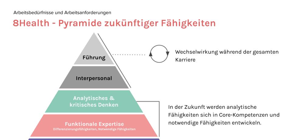 New-Work2 Klinikmanagement